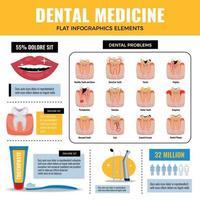 ilustração vetorial de infográficos de doenças de problemas dentários vetor