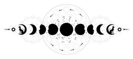 fases da lua. lua tripla e gatos pretos, deusa wiccan pagã vetor