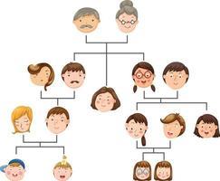 vetor da árvore genealógica