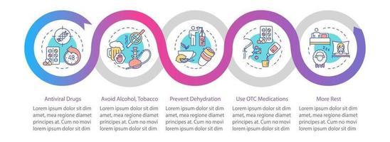 modelo de infográfico de vetor de sintomas de gripe