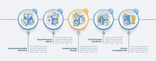 modelo de infográfico de vetor de benefícios de estágio