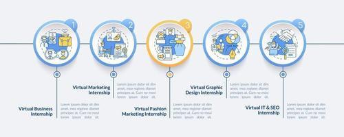 modelo de infográfico de vetor de áreas de estágio virtual