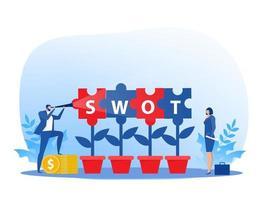 empresários análise de swot força fraqueza oportunidade ameaça vetor