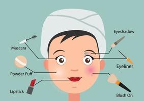 vetor de maquiagem de mulher