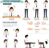 infográfico de síndrome de escritório vetor