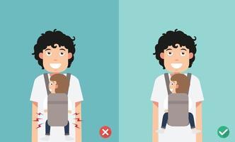 melhores e piores posições da criança para a prevenção da displasia do quadril vetor