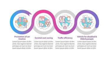 ev trava o modelo de infográfico de vetor de prevenção.
