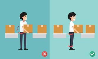 impróprio versus contra levantamento adequado vetor