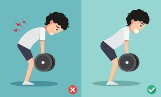 postura errada e certa de levantamento de peso vetor