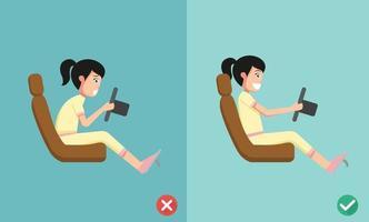 melhores e piores posições para dirigir um carro vetor