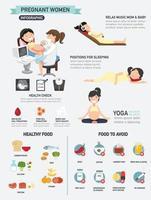 infográficos de mulher grávida. vetor