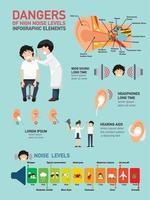Infográfico de perigos de altos níveis de ruído vetor