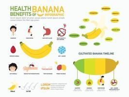benefícios para a saúde de infográficos de banana. vetor