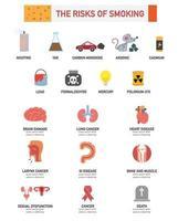 o risco de fumar infographics.vector vetor