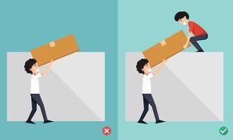 impróprio versus contra levantamento adequado, ilustração vetor