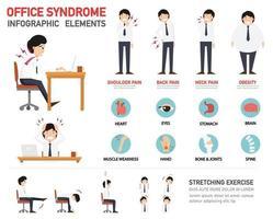 infográfico de síndrome de escritório, ilustração vetor