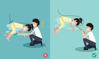 errado e certo para o risco de choque elétrico de segurança. ilustração. vetor