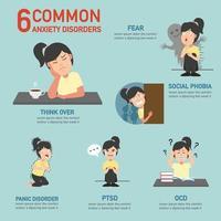 6 infográfico de transtornos de ansiedade comuns, ilustração. vetor