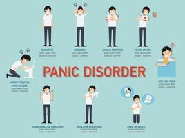 infográfico de transtorno do pânico, ilustração. vetor