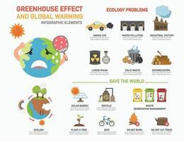 infográficos do efeito estufa e do aquecimento global. vetor