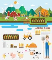 infográfico de produção agrícola. vetor