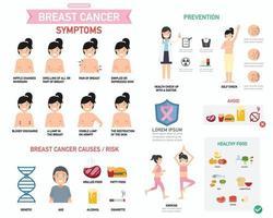infográfico de câncer de mama. ilustração vetor