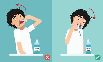 maneiras certas e erradas de limpar suas narinas, ilustração. vetor