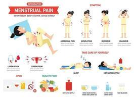 Infografia de dor menstrual. Ilustração. vetor