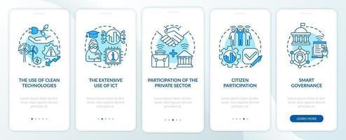 tela da página do aplicativo móvel de integração de ferramentas de gerenciamento de cidade inteligente vetor