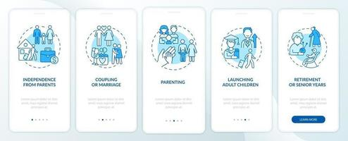 independência da tela da página do aplicativo móvel de integração dos pais vetor