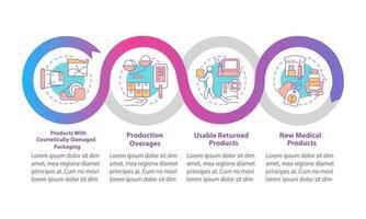 fabricantes de medicamentos vetor modelo infográfico.