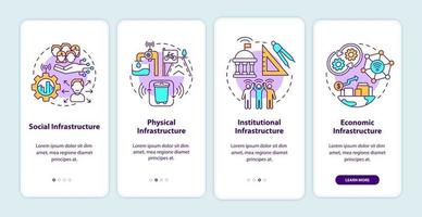 tela da página do aplicativo móvel de integração de pilares da cidade inteligente vetor