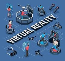 fluxograma de realidade virtual vetor
