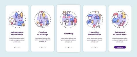 fases do ciclo de vida familiar tela da página do aplicativo móvel de integração vetor