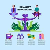 igualdade para mulheres em todo o mundo vetor