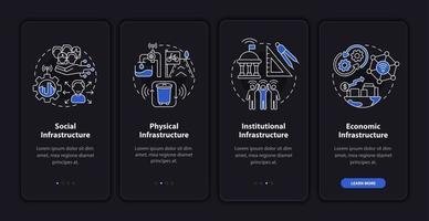 tela da página do aplicativo móvel de integração de infraestruturas vetor