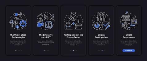 tela de página de aplicativos para dispositivos móveis de métodos de cidade inteligente vetor