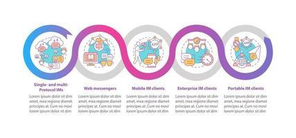 modelo de infográfico de vetor de serviço de mensagens