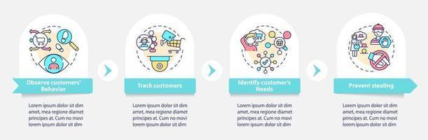 modelo de infográfico de vetor de comportamento de clientes