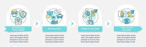 modelo de infográfico de vetor de segurança doméstica