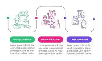 modelos de infográfico de vetor períodos de idade adulta