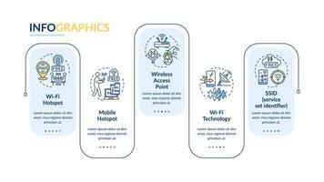 modelo de infográfico de vetor de formas de conexão de internet