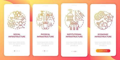 tela da página do aplicativo móvel de integração das infraestruturas da cidade vetor