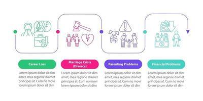 modelo de infográfico de vetor de problemas dos pais