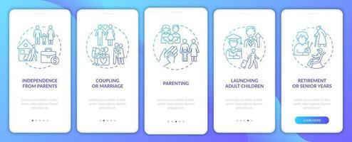 tela da página do aplicativo móvel de integração da família vetor