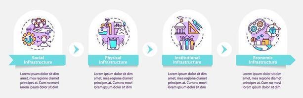 modelo de infográfico de vetor de pilares de cidade inteligente