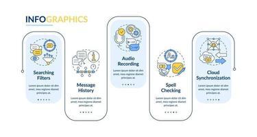 melhor modelo de infográfico de vetor de recurso de mensagens