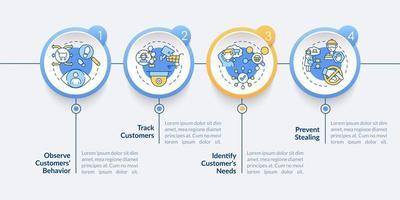 clientes monitorando modelo de infográfico de vetor
