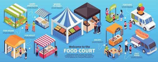 infográficos de praça de alimentação vetor