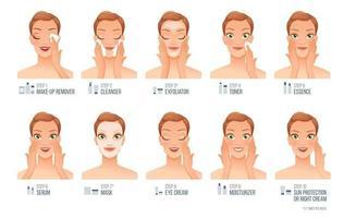 ilustração vetorial de dez etapas básicas de rotina de cuidados com a pele para mulheres vetor